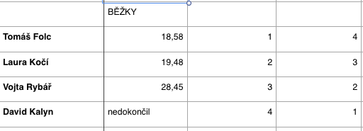 zaci_bezky